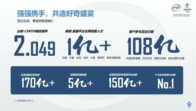 """百度营销在""""2020中国创新营销奖""""中获得四项殊荣插图3"""