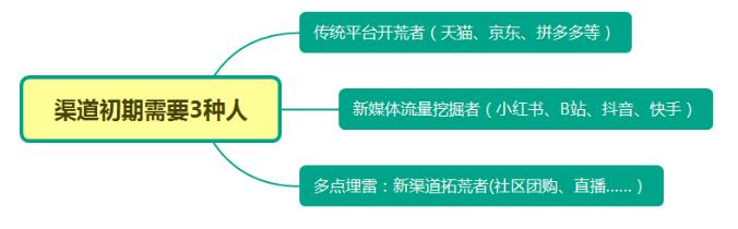 发稿猫:5步分析钟薛高、东鹏特饮新品牌如何做营销插图1