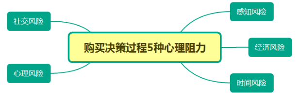 发稿猫:5步分析钟薛高、东鹏特饮新品牌如何做营销插图2