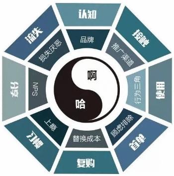 发稿猫:5步分析钟薛高、东鹏特饮新品牌如何做营销插图6