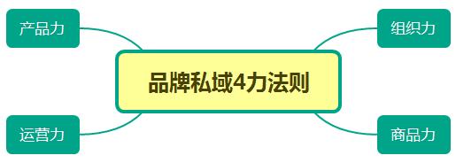 发稿猫:5步分析钟薛高、东鹏特饮新品牌如何做营销插图8