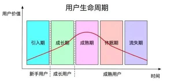 市场营销活动策划中常用的8种经典分析模型插图4