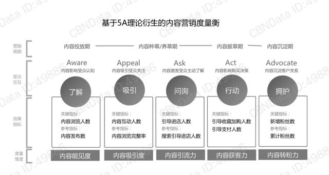 市场营销活动策划中常用的8种经典分析模型插图10