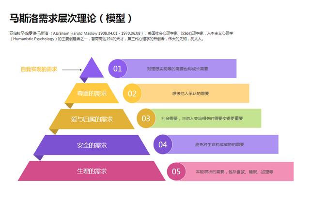 市场营销活动策划中常用的8种经典分析模型插图